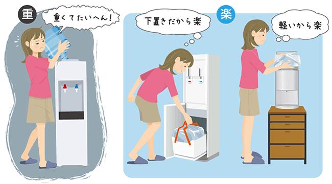水の交換をしている女性
