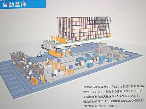 プレミアムウォーター富士吉田工場の自動倉庫の全体図