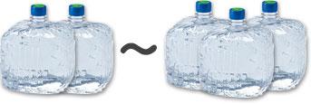 水ボトル24リットル~36リットル前後