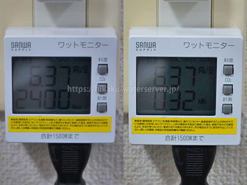 アキュアマインの電気代計測画面、24時間あたりの消費電力