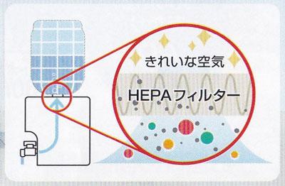 HEPAフィルターの仕組み