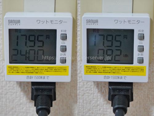 アクアクララ「アクアウィズ」の電気代を計測結果