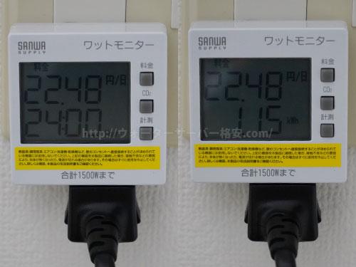 アクアクララ アクアファブの電気代を計測結果