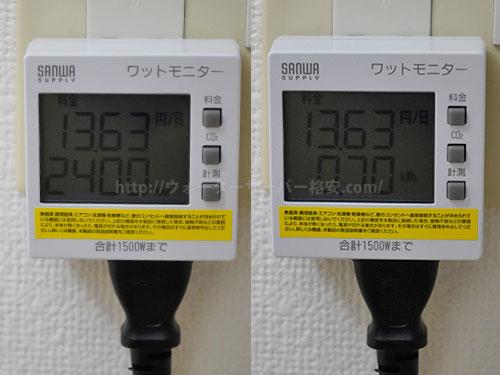 フレシャス スラットの電気代を計測結果