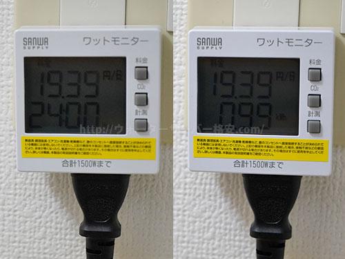 プレミアムウォーター「スリムサーバーⅢ」の電気代を計測結果