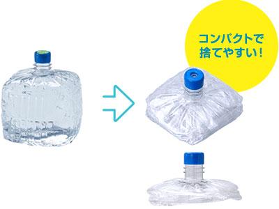 使い切ったボトルは小さくたためゴミとして処分