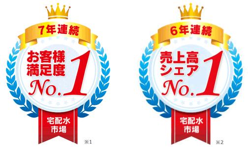 お客様満足度7年連続No.1