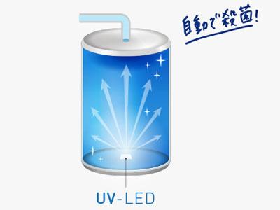 エブリィフレシャス「mini(ミニ)」UV-LEDでサーバー内を衛生的に