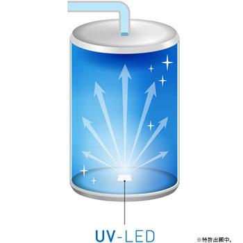 UV-LED除菌ランプ(デュオミニ)