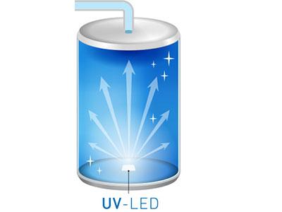 UV-LED殺菌でサーバー内部を衛生的に